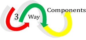 3 Way Components is an automotive electronics supplier supported by Cloud Commerce Pro