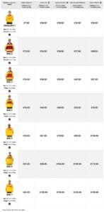 DHL prices August 2020